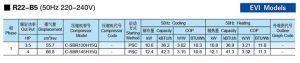 Panasonic-SANYO-Scroll-Compressor-R22-B5-EVI