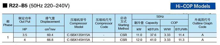 Panasonic-SANYO-Scroll-Compressor-R22-B5-HICOP