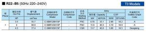 Panasonic-SANYO-Scroll-Compressor-R22-B5-T3