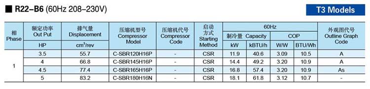 Panasonic-SANYO-Scroll-Compressor-R22-B6-T3