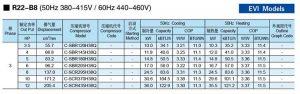 Panasonic-SANYO-Scroll-Compressor-R22-B8-EVI