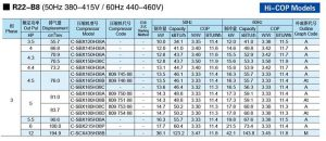 Panasonic-SANYO-Scroll-Compressor-R22-B8-HICOP