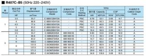 Panasonic-SANYO-Scroll-Compressor-R407C-B5