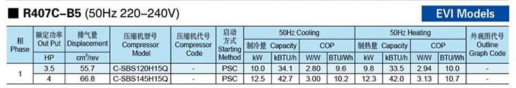 Panasonic-SANYO-Scroll-Compressor-R407C-B5-EVI