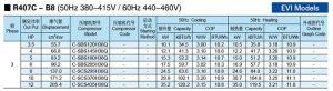 Panasonic-SANYO-Scroll-Compressor-R407C-B8-EVI