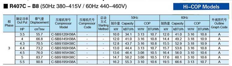 Panasonic-SANYO-Scroll-Compressor-R407C-B8-HICOP