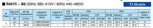 Panasonic-SANYO-Scroll-Compressor-R407C-B8-T3
