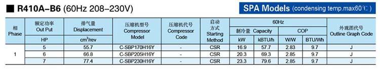 Panasonic-SANYO-Scroll-Compressor-R410A-B6-SPA