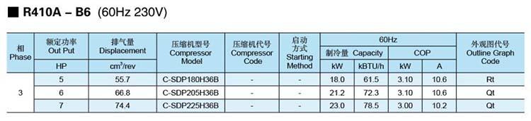 Panasonic-SANYO-Scroll-Compressor-C-SD-R410A-B6