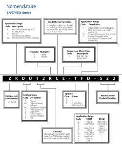 Emerson Copeland Scroll Compressor Model Nomenclatures- ZR-ZP-ZW Series