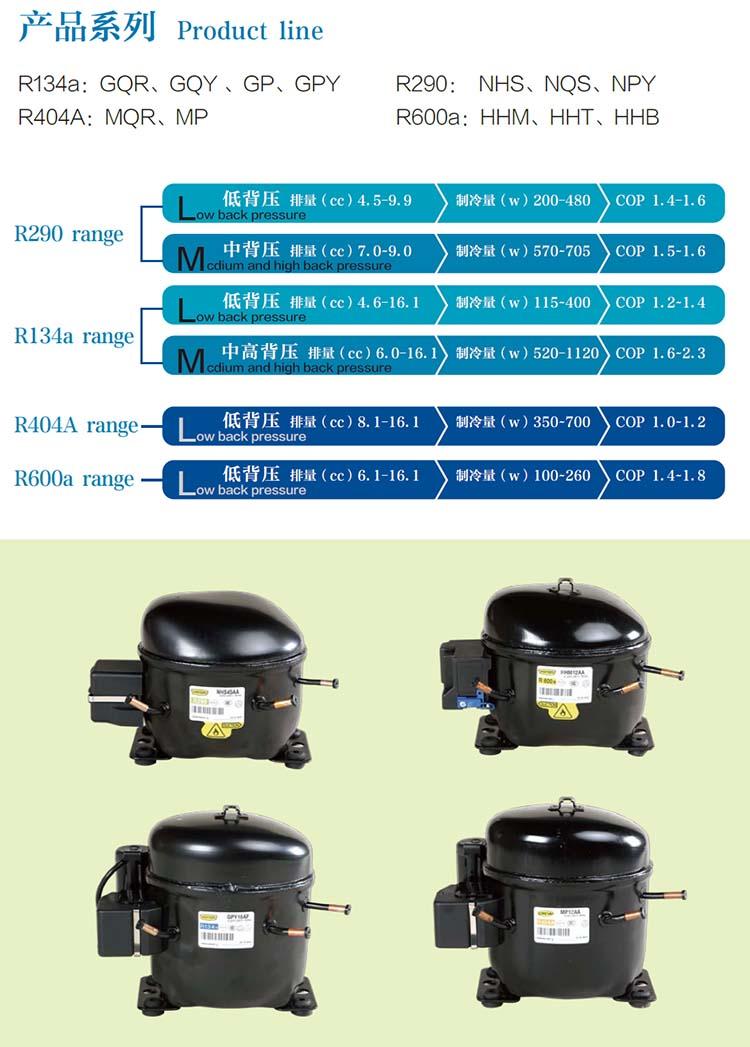 KONOR Compressor Product Line
