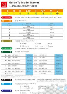 Mitsubishi Rotary Compressor Model Nomenclatures