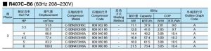 Panasonic-SANYO-Scroll-Compressor-R407C-B6