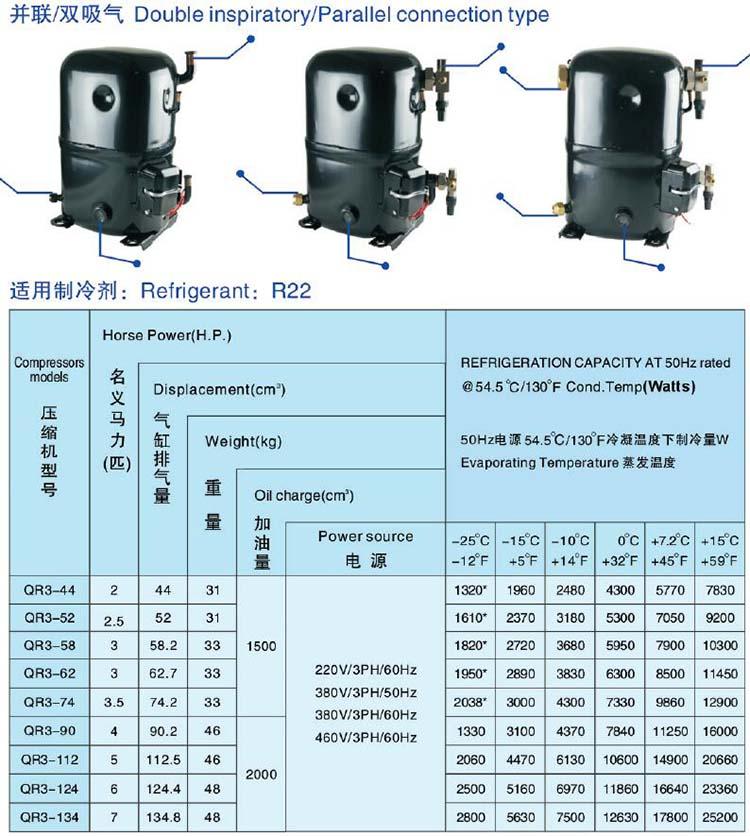 ANKANG XINGFA compressor double inspiratory-R22-3PH