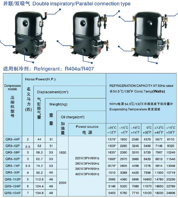 ANKANG XINGFA compressor double inspiratory-R404A-R407C-3PH
