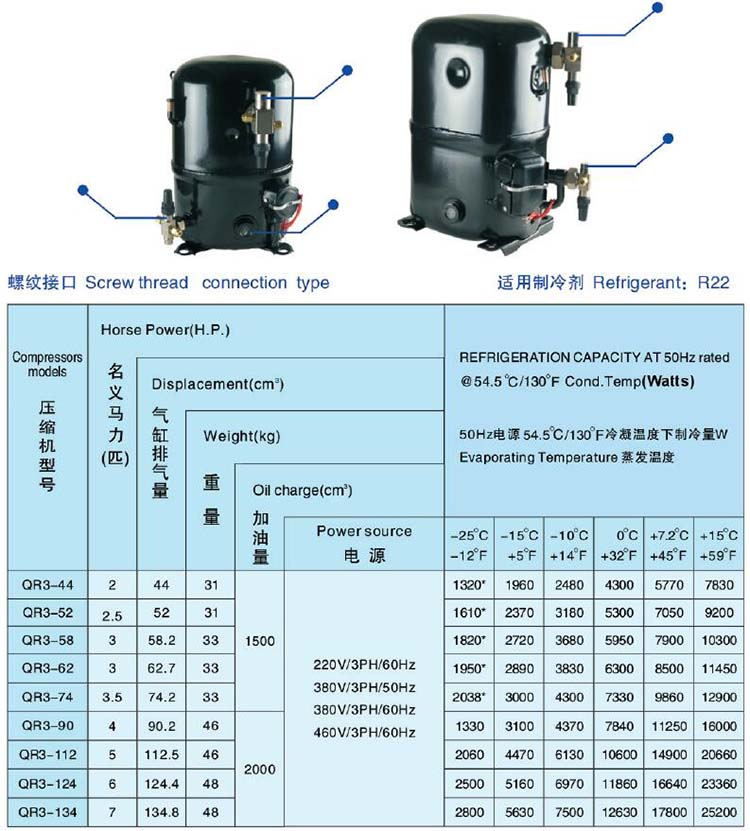ANKANG XINGFA compressor screw thread connection type-R22-3PH