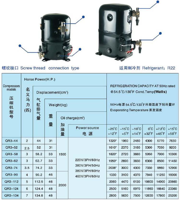 ANKANG XINGFA compressor screw thread connection type-R22-3PH