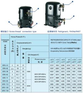 ANKANG XINGFA compressor screw thread connection type-R404A-R407C-3PH