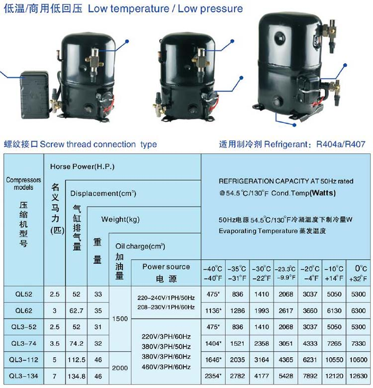 ANKANG XINGFA compressor screw thread connection type-R404A-R407C-3PH-low temperature