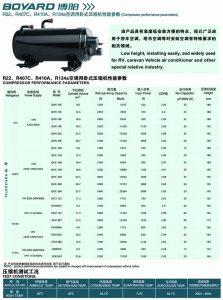BOYANG BOYARD Rotary Compressor-Horizontal-AC-R407C-R410A-R134A-R22