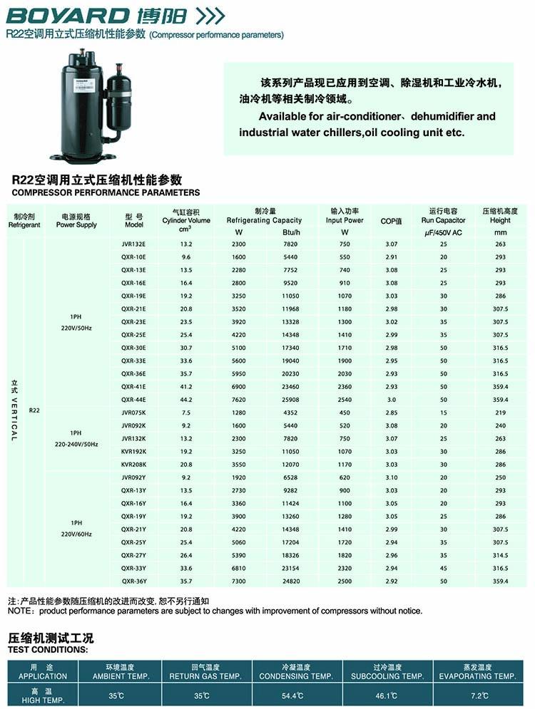 BOYANG BOYARD Rotary Compressor-Vertical-AC-R22