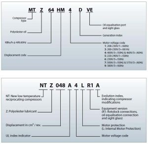 Danfoss Maneurop Compressor Model Nomenclatures