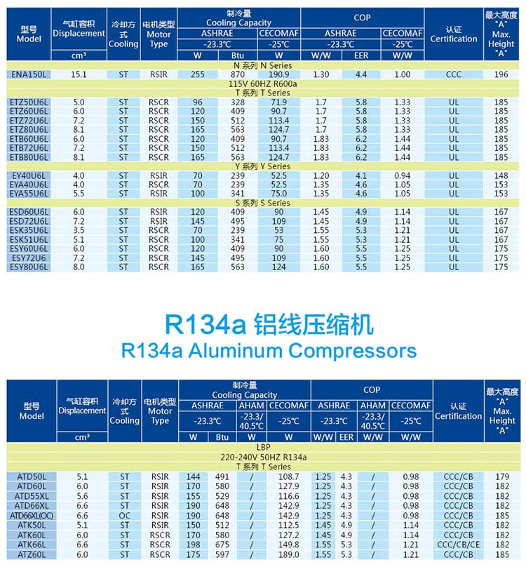 Huaguang(Wanbao) Compressor-aluminum-2