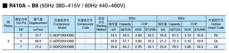 Panasonic-SANYO-Scroll-Compressor-C-SD-R410A-B8