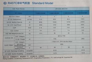 panasonic-scroll-compressor-standard-model-for-heat-pump-water heater-application-R407C