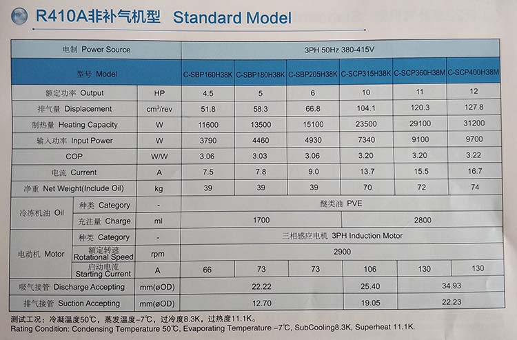 panasonic-scroll-compressor-standard-model-for-heat-pump-water heater-application-R410A
